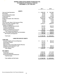 2011 Financial Audit pdf